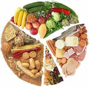 Alimentation saine et équilibrée pour avoir un ventre plat