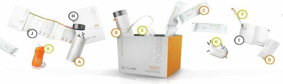 Produits, guides et programme TR90 de Nu Skin pour atteindre vos objectifs pour perdre du ventre
