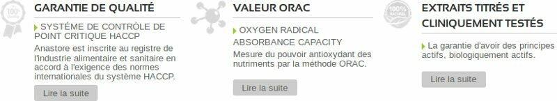 Anastore utilise des ingrédients de qualité au pouvoir antioxydant pour des principes actifs biologiques