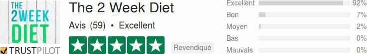 Avis et témoignage des clients de la diète 2 semaines par brian flatt