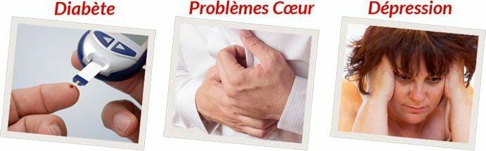 Effets secondaires et risques surpoids : danger sur la santé