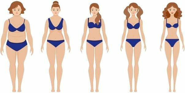 Photo avant après la perte de poids grâce à anaca3 : avis et témoignage